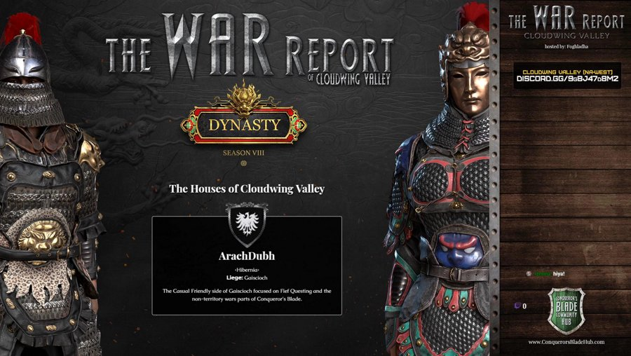 Battle 4: The War Report of Cloudwing Valey (NA-West) - Drops + Giveaways